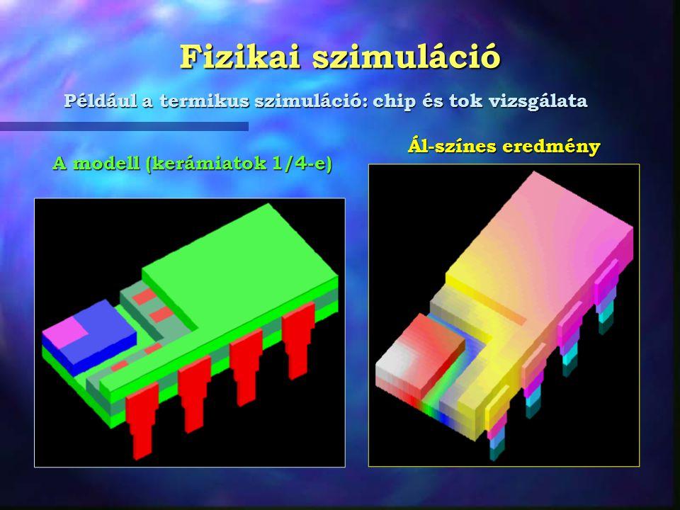 Fizikai szimuláció Például a termikus szimuláció: chip és tok vizsgálata A modell (kerámiatok 1/4-e) Ál-színes eredmény