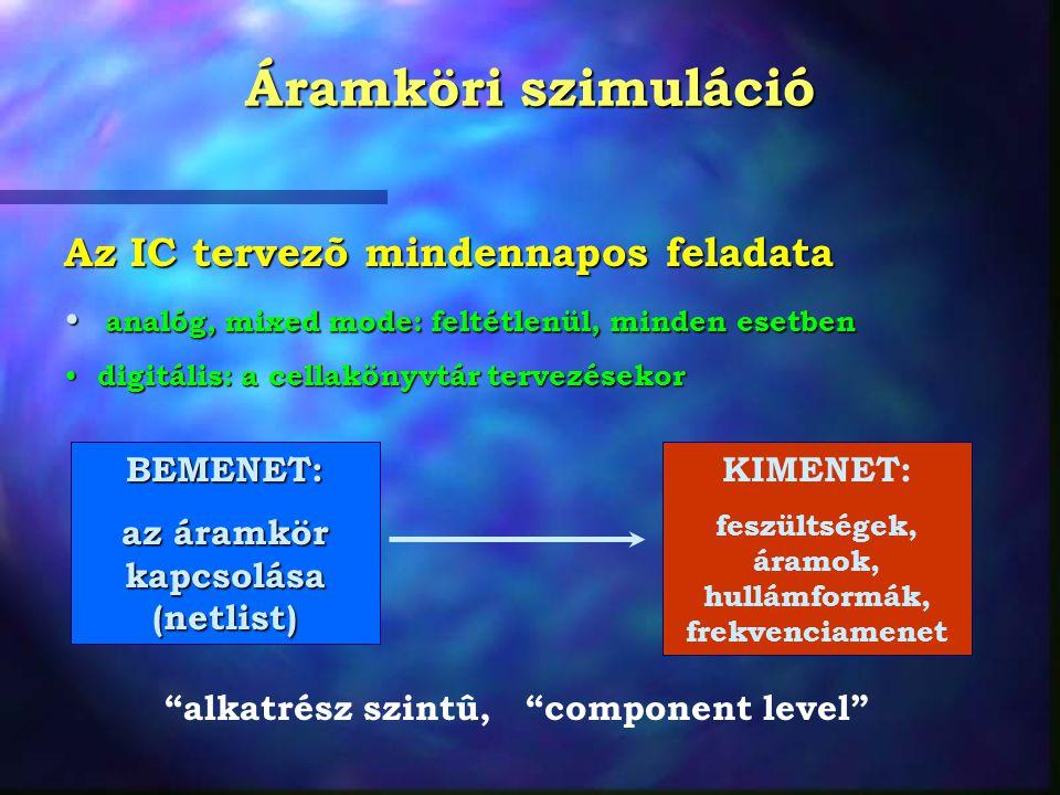 Áramköri szimuláció Az IC tervezõ mindennapos feladata analóg, mixed mode: feltétlenül, minden esetben analóg, mixed mode: feltétlenül, minden esetben digitális: a cellakönyvtár tervezésekor digitális: a cellakönyvtár tervezésekor BEMENET: az áramkör kapcsolása (netlist) KIMENET: feszültségek, áramok, hullámformák, frekvenciamenet alkatrész szintû, component level