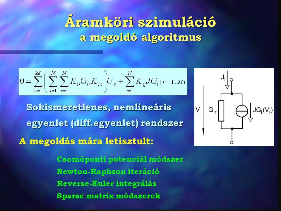 Áramköri szimuláció a megoldó algoritmus Sokismeretlenes, nemlineáris egyenlet (diff.egyenlet) rendszer A megoldás mára letisztult: Csomóponti potenciál módszer Newton-Raphson iteráció Reverse-Euler integrálás Sparse matrix módszerek