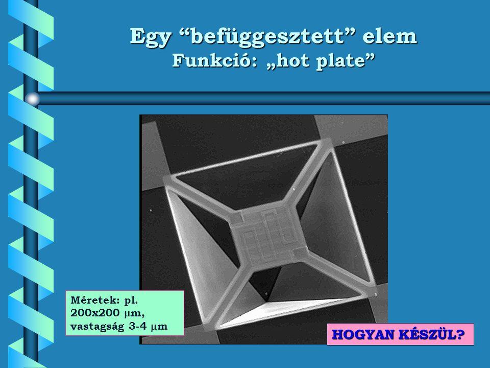 """Egy """"befüggesztett"""" elem Funkció: """"hot plate"""" Méretek: pl. 200x200  m, vastagság 3-4  m HOGYAN KÉSZÜL?"""