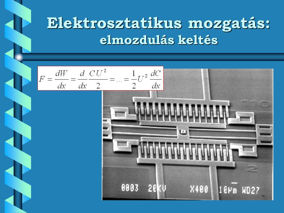 Elektrosztatikus mozgatás: szögelfordulás keltés