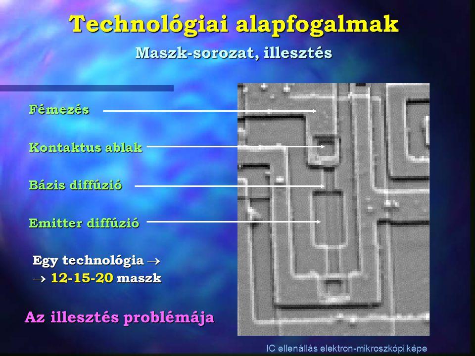 Technológiai alapfogalmak Maszk-sorozat, illesztés IC ellenállás elektron-mikroszkópi képe Fémezés Kontaktus ablak Bázis diffúzió Emitter diffúzió Egy technológia   12-15-20 maszk Az illesztés problémája