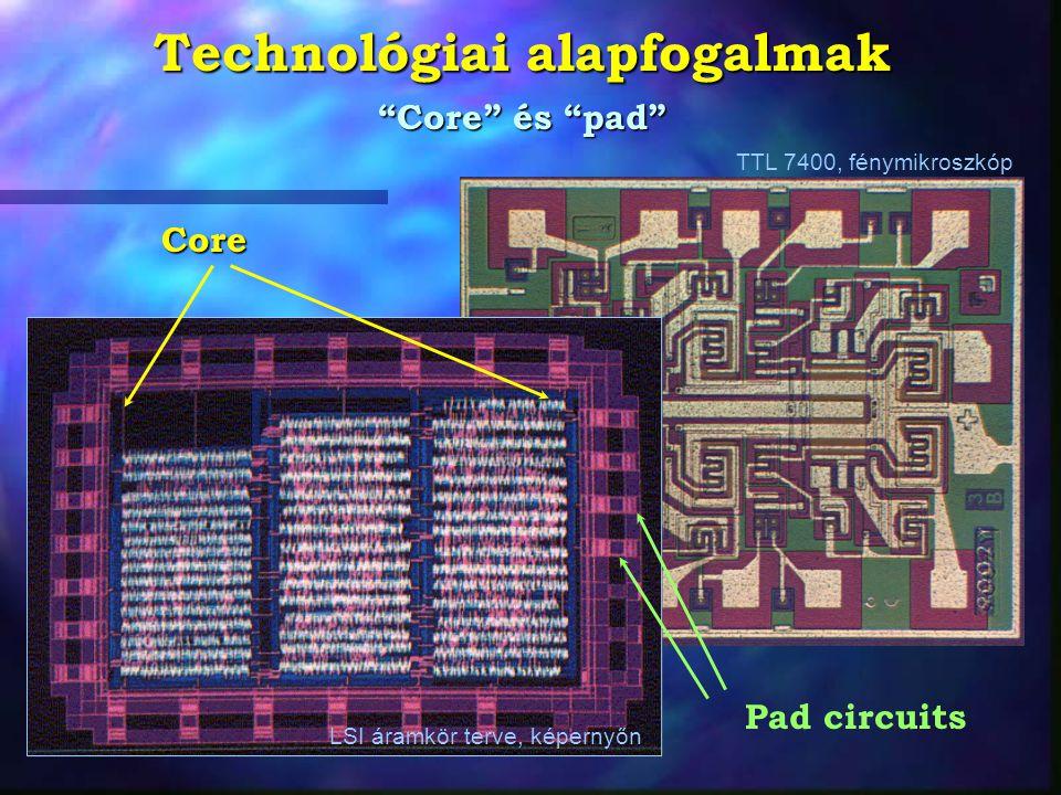 """Technológiai alapfogalmak """"Core"""" és """"pad"""" TTL 7400, fénymikroszkóp LSI áramkör terve, képernyőn Core Pad circuits"""