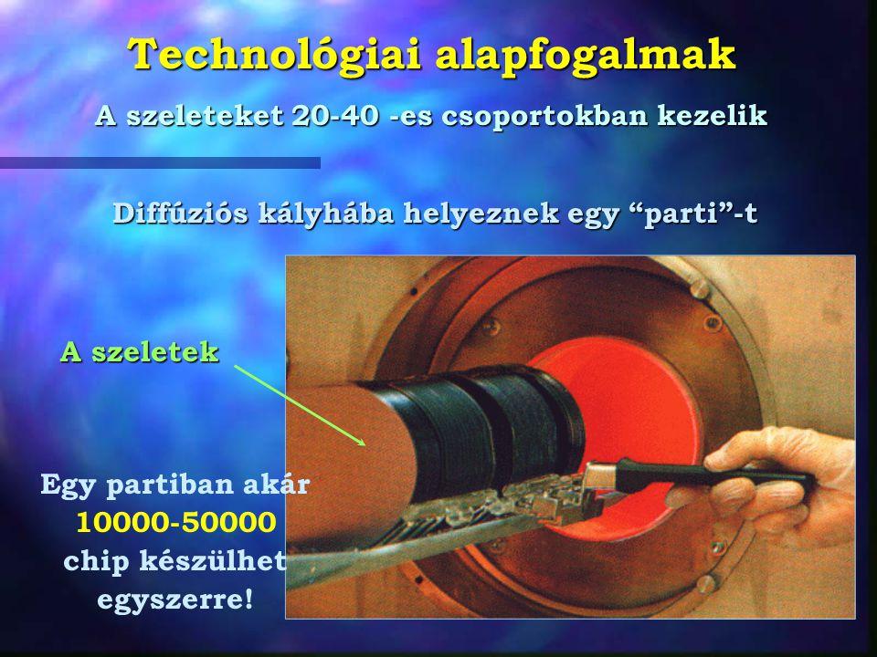 Technológiai alapfogalmak A szeleteket 20-40 -es csoportokban kezelik Diffúziós kályhába helyeznek egy parti -t A szeletek Egy partiban akár 10000-50000 chip készülhet egyszerre!