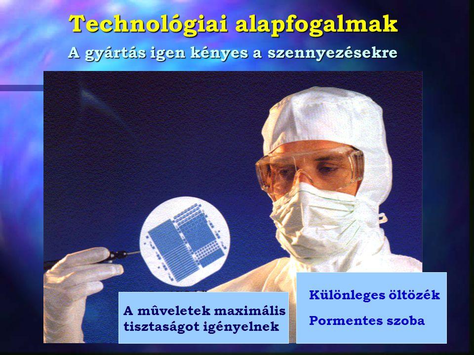 Technológiai alapfogalmak A gyártás igen kényes a szennyezésekre A mûveletek maximális tisztaságot igényelnek Különleges öltözék Pormentes szoba