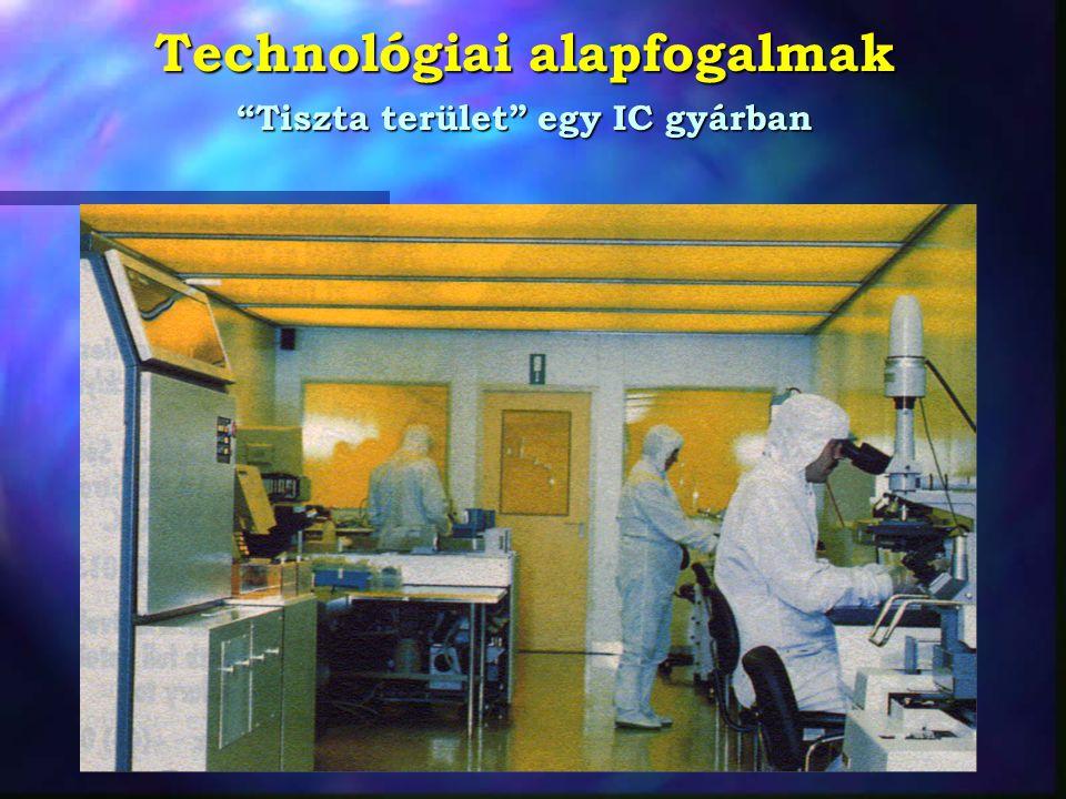 """Technológiai alapfogalmak """"Tiszta terület"""" egy IC gyárban"""