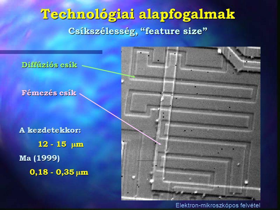 """Technológiai alapfogalmak Csíkszélesség, """"feature size"""" Diffúziós csík Fémezés csík Elektron-mikroszkópos felvétel A kezdetekkor: 12 - 15  m 12 - 15"""