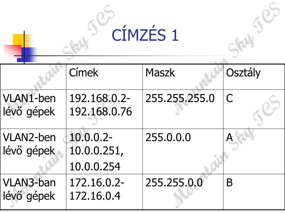 CÍMZÉS 1 CímekMaszkOsztály VLAN1-ben lévő gépek 192.168.0.2- 192.168.0.76 255.255.255.0C VLAN2-ben lévő gépek 10.0.0.2- 10.0.0.251, 10.0.0.254 255.0.0