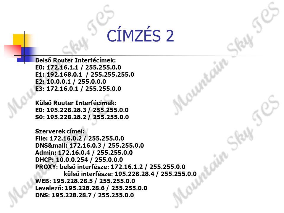CÍMZÉS 2 Belső Router Interfécímek: E0: 172.16.1.1 / 255.255.0.0 E1: 192.168.0.1 / 255.255.255.0 E2: 10.0.0.1 / 255.0.0.0 E3: 172.16.0.1 / 255.255.0.0
