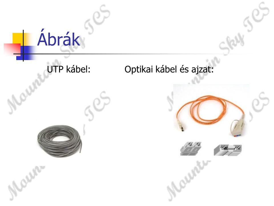 Ábrák UTP kábel:Optikai kábel és ajzat: