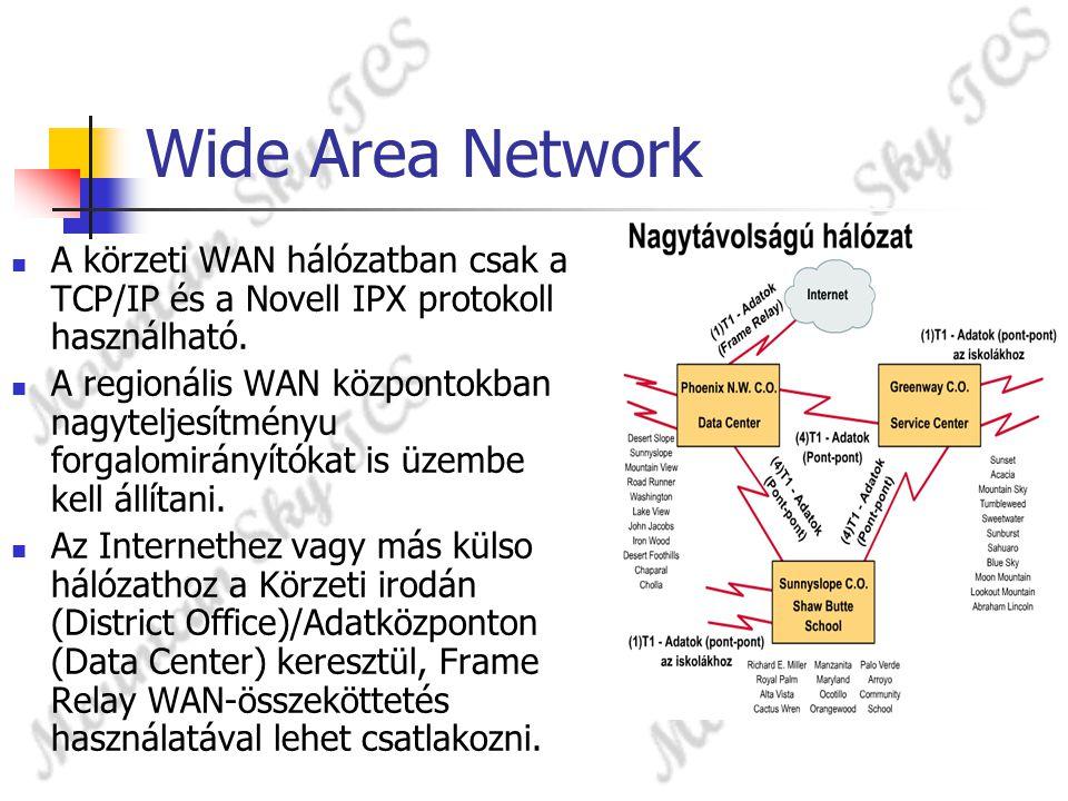 Wide Area Network A körzeti WAN hálózatban csak a TCP/IP és a Novell IPX protokoll használható. A regionális WAN központokban nagyteljesítményu forgal