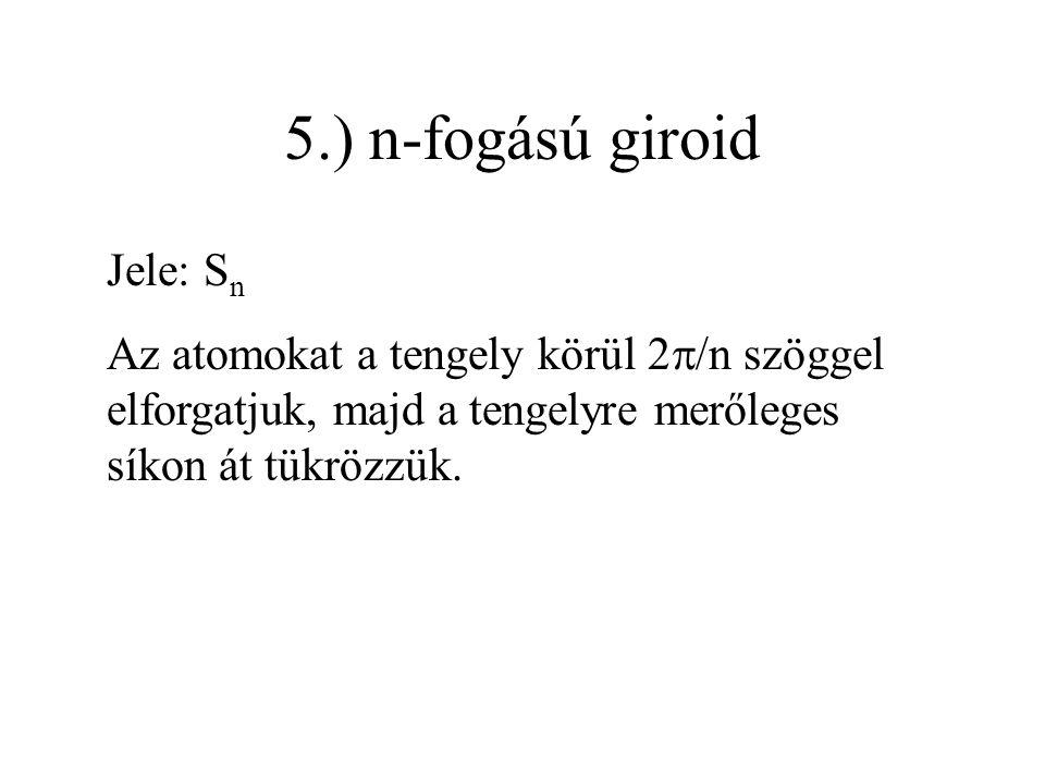 5.) n-fogású giroid Jele: S n Az atomokat a tengely körül 2  /n szöggel elforgatjuk, majd a tengelyre merőleges síkon át tükrözzük.