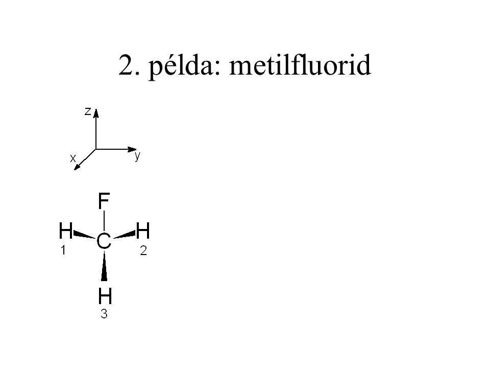 2. példa: metilfluorid