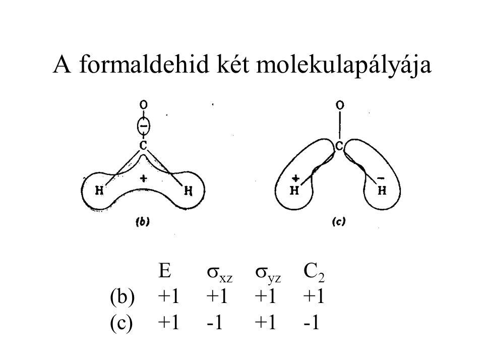 E  xz  yz C 2 (b)+1+1+1+1 (c)+1-1+1-1
