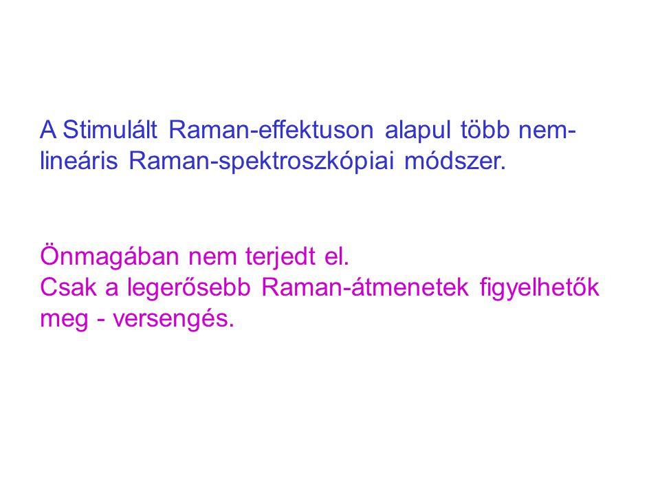 A Stimulált Raman-effektuson alapul több nem- lineáris Raman-spektroszkópiai módszer. Önmagában nem terjedt el. Csak a legerősebb Raman-átmenetek figy