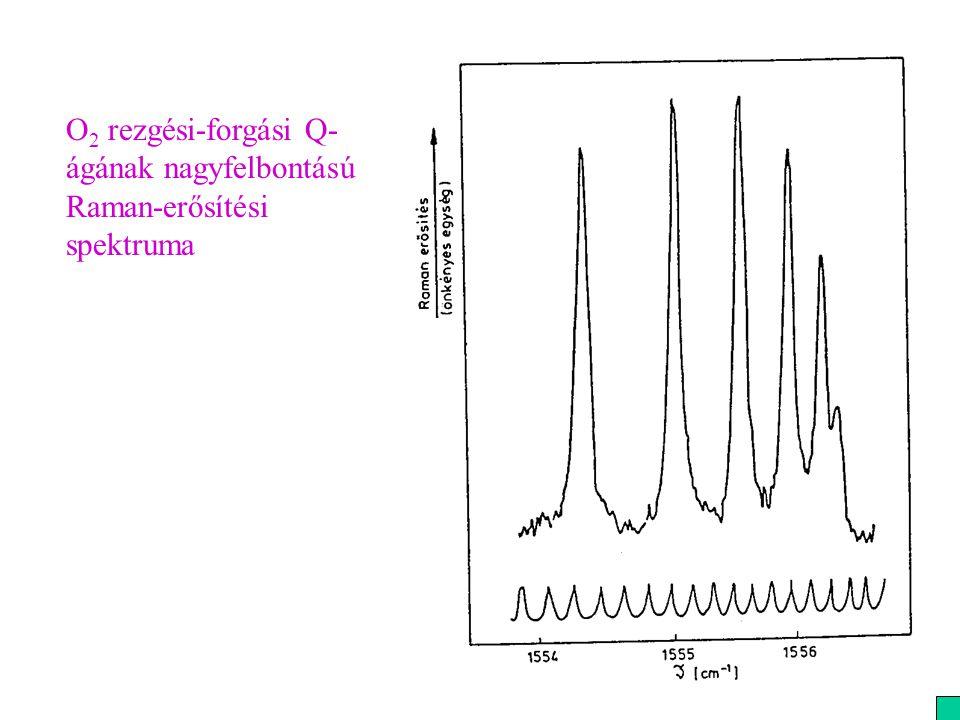 O 2 rezgési-forgási Q- ágának nagyfelbontású Raman-erősítési spektruma