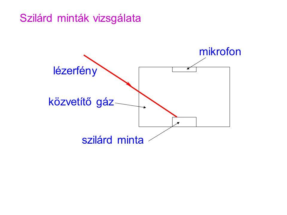 Szilárd minták vizsgálata mikrofon szilárd minta közvetítő gáz lézerfény