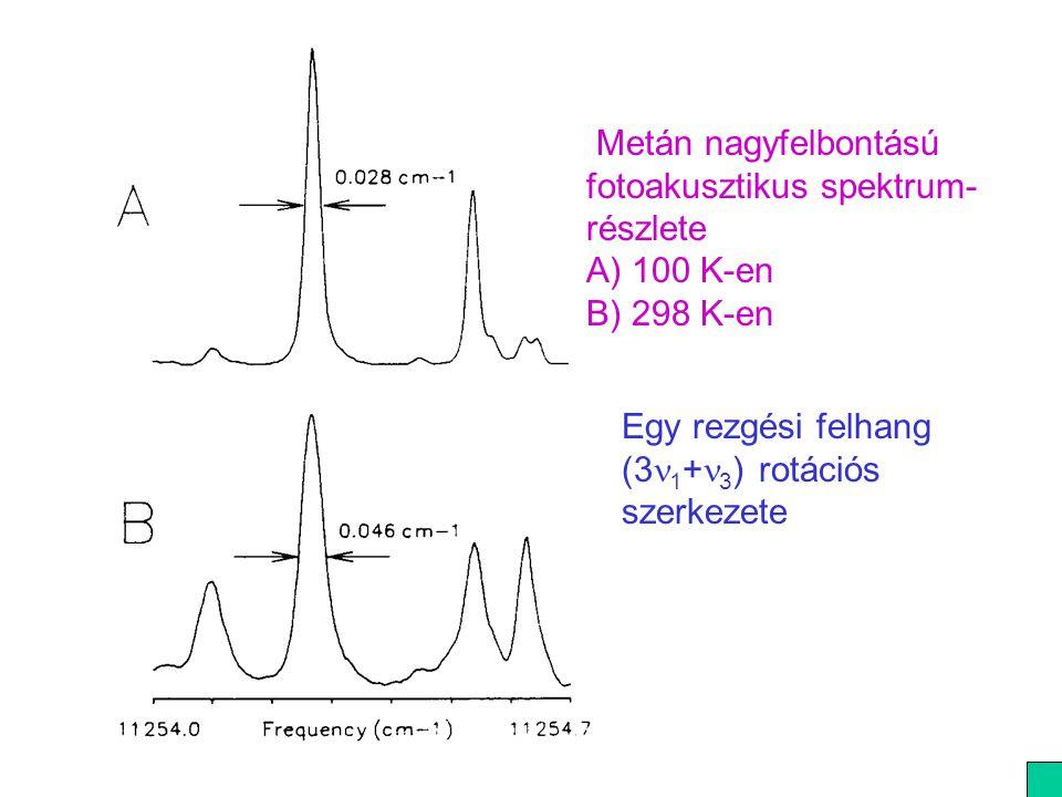 Metán nagyfelbontású fotoakusztikus spektrum- részlete A) 100 K-en B) 298 K-en Egy rezgési felhang (3 1 + 3 ) rotációs szerkezete