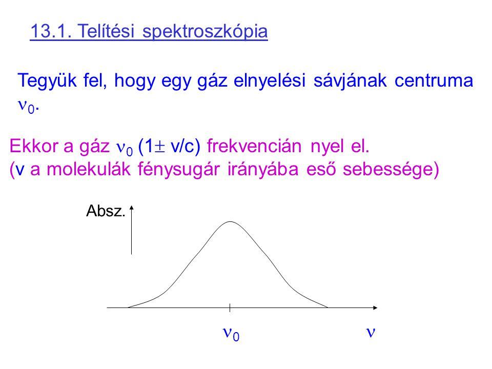 13.1. Telítési spektroszkópia Tegyük fel, hogy egy gáz elnyelési sávjának centruma 0. Ekkor a gáz 0 (1  v/c) frekvencián nyel el. (v a molekulák fény
