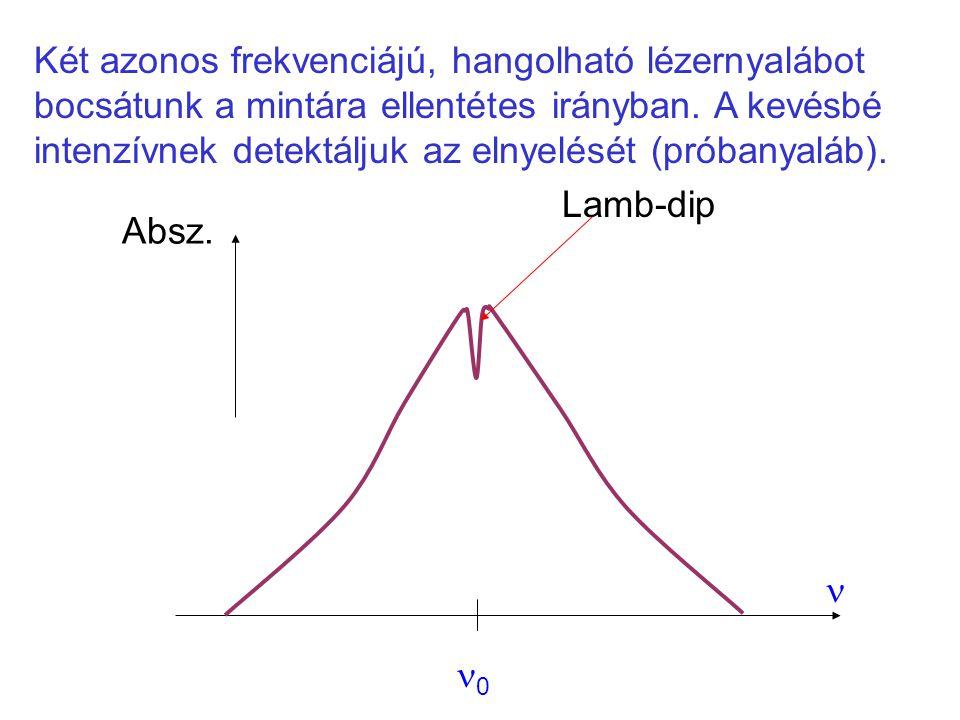 Absz. 0 Lamb-dip Két azonos frekvenciájú, hangolható lézernyalábot bocsátunk a mintára ellentétes irányban. A kevésbé intenzívnek detektáljuk az elnye