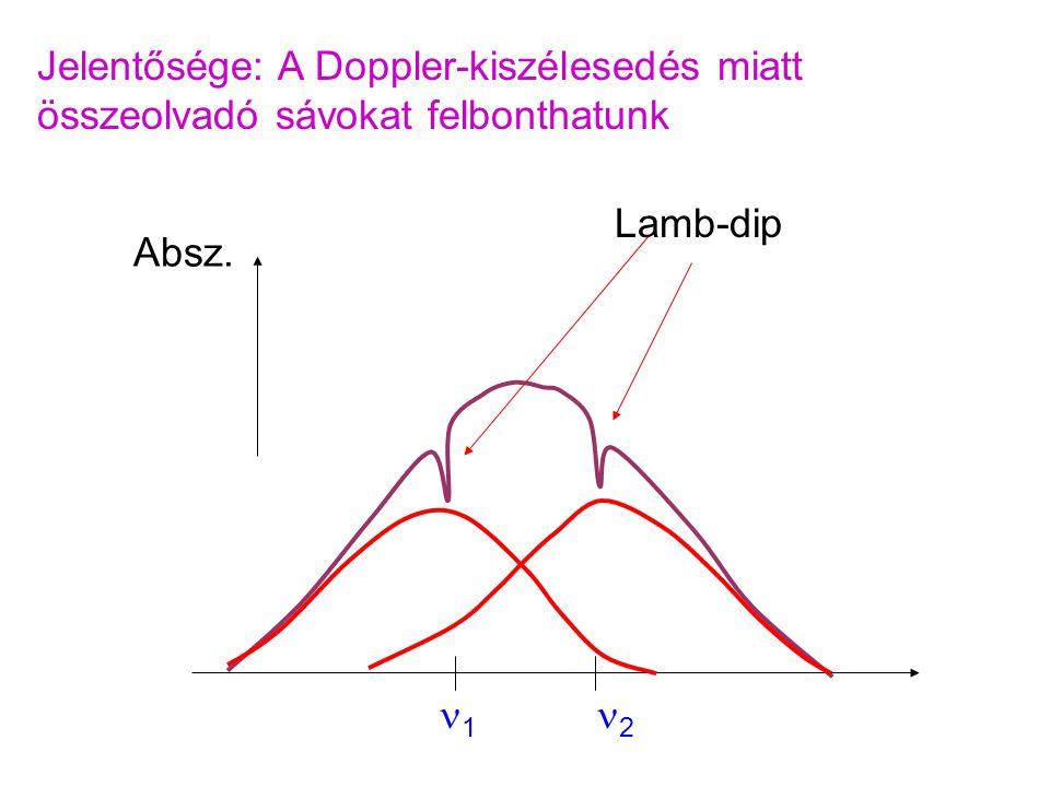 Jelentősége: A Doppler-kiszélesedés miatt összeolvadó sávokat felbonthatunk Absz. 1 Lamb-dip 2