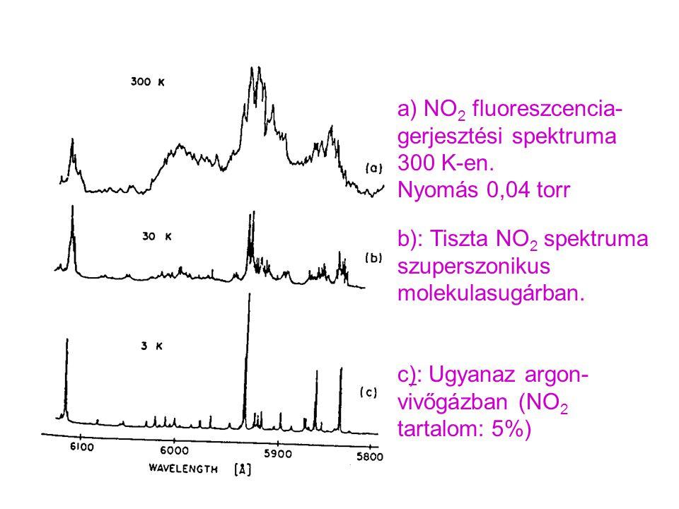 a) NO 2 fluoreszcencia- gerjesztési spektruma 300 K-en. Nyomás 0,04 torr b): Tiszta NO 2 spektruma szuperszonikus molekulasugárban. c): Ugyanaz argon-