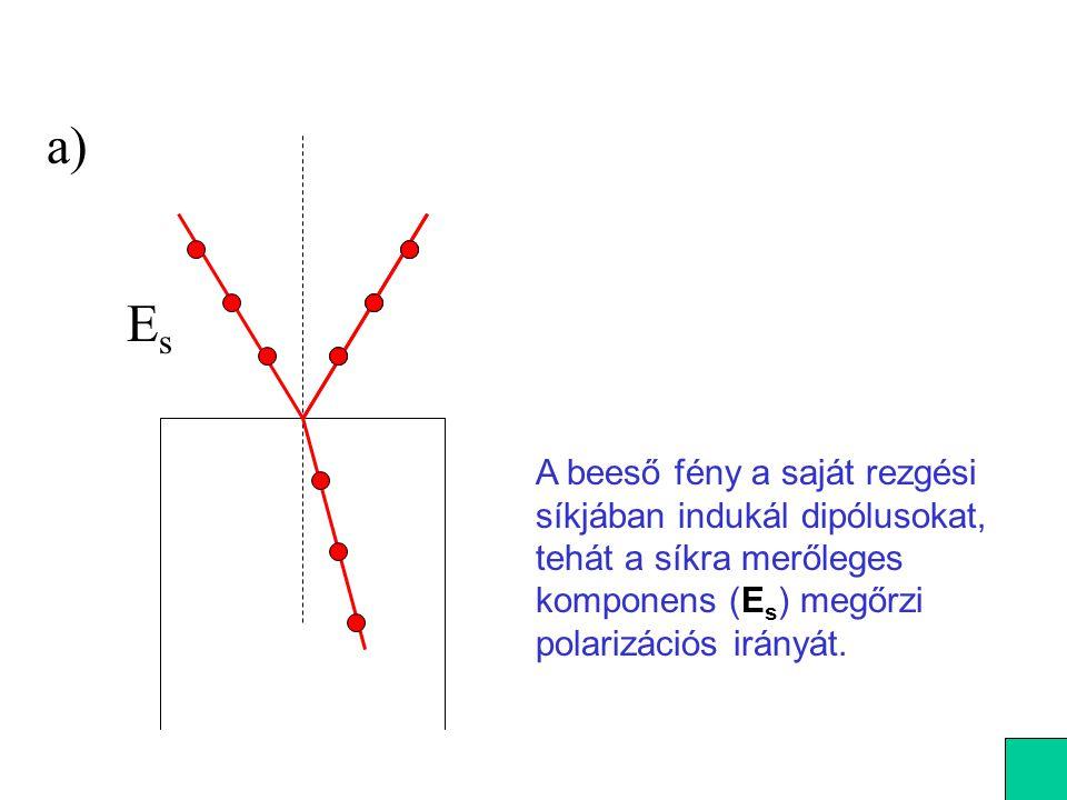 EsEs a) A beeső fény a saját rezgési síkjában indukál dipólusokat, tehát a síkra merőleges komponens (E s ) megőrzi polarizációs irányát.