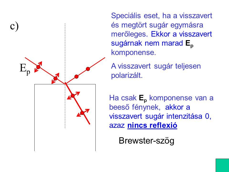 Speciális eset, ha a visszavert és megtört sugár egymásra merőleges. Ekkor a visszavert sugárnak nem marad E p komponense. A visszavert sugár teljesen