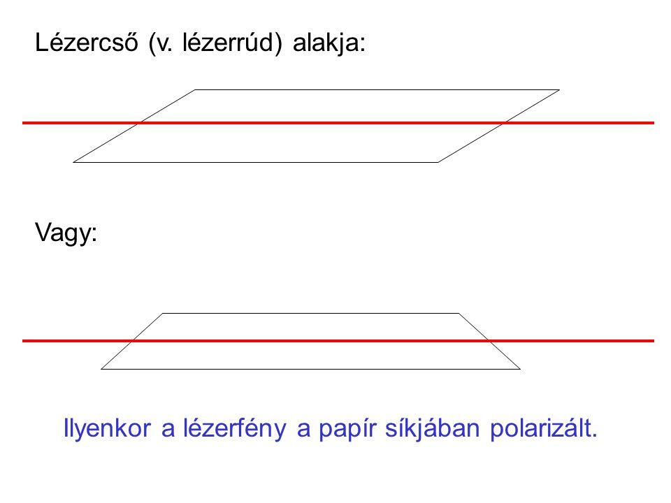 Lézercső (v. lézerrúd) alakja: Vagy: Ilyenkor a lézerfény a papír síkjában polarizált.