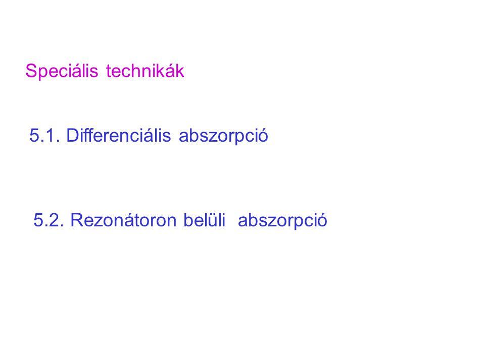 Speciális technikák 5.1. Differenciális abszorpció 5.2. Rezonátoron belüli abszorpció