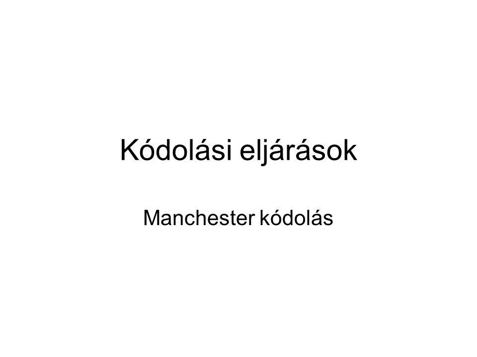 Kódolási eljárások Manchester kódolás