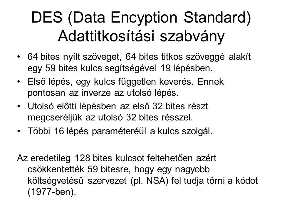 DES (Data Encyption Standard) Adattitkosítási szabvány 64 bites nyílt szöveget, 64 bites titkos szöveggé alakít egy 59 bites kulcs segítségével 19 lép