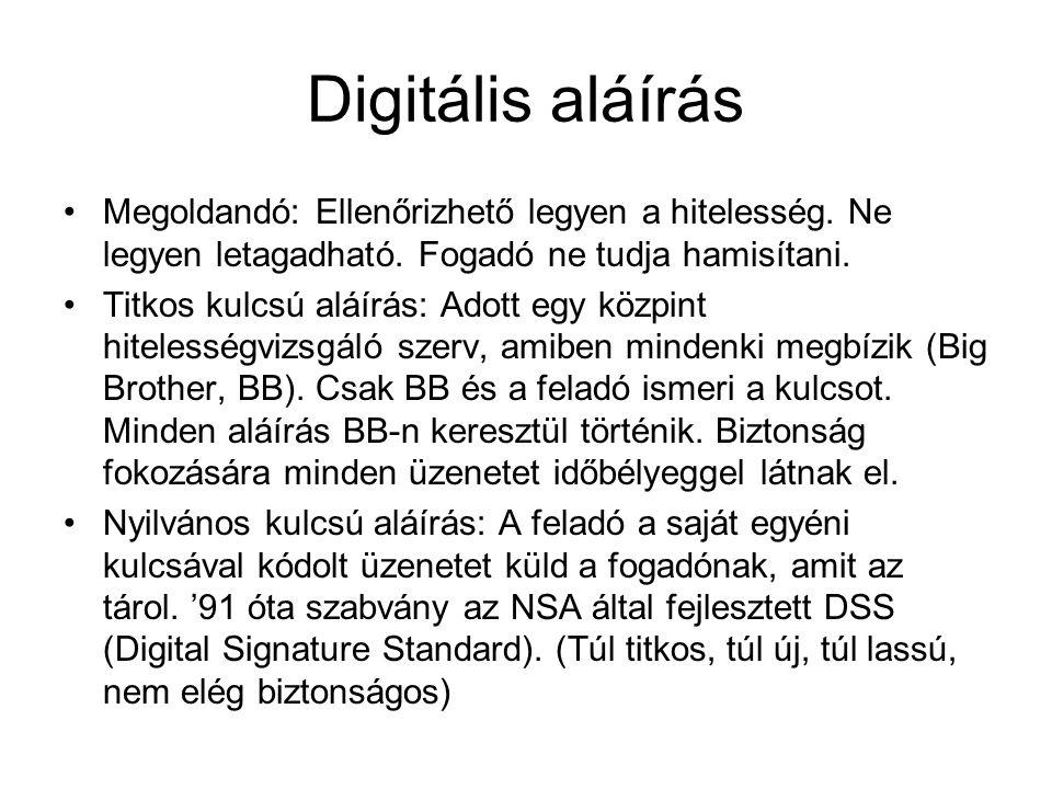 Digitális aláírás Megoldandó: Ellenőrizhető legyen a hitelesség. Ne legyen letagadható. Fogadó ne tudja hamisítani. Titkos kulcsú aláírás: Adott egy k