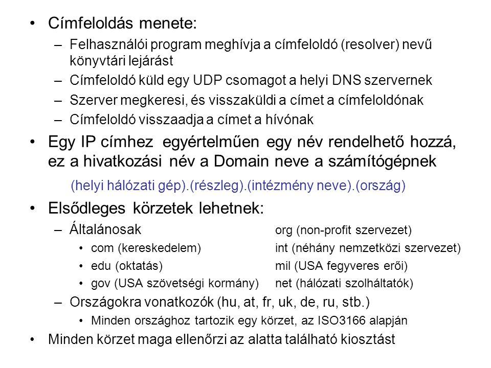 Címfeloldás menete: –Felhasználói program meghívja a címfeloldó (resolver) nevű könyvtári lejárást –Címfeloldó küld egy UDP csomagot a helyi DNS szerv
