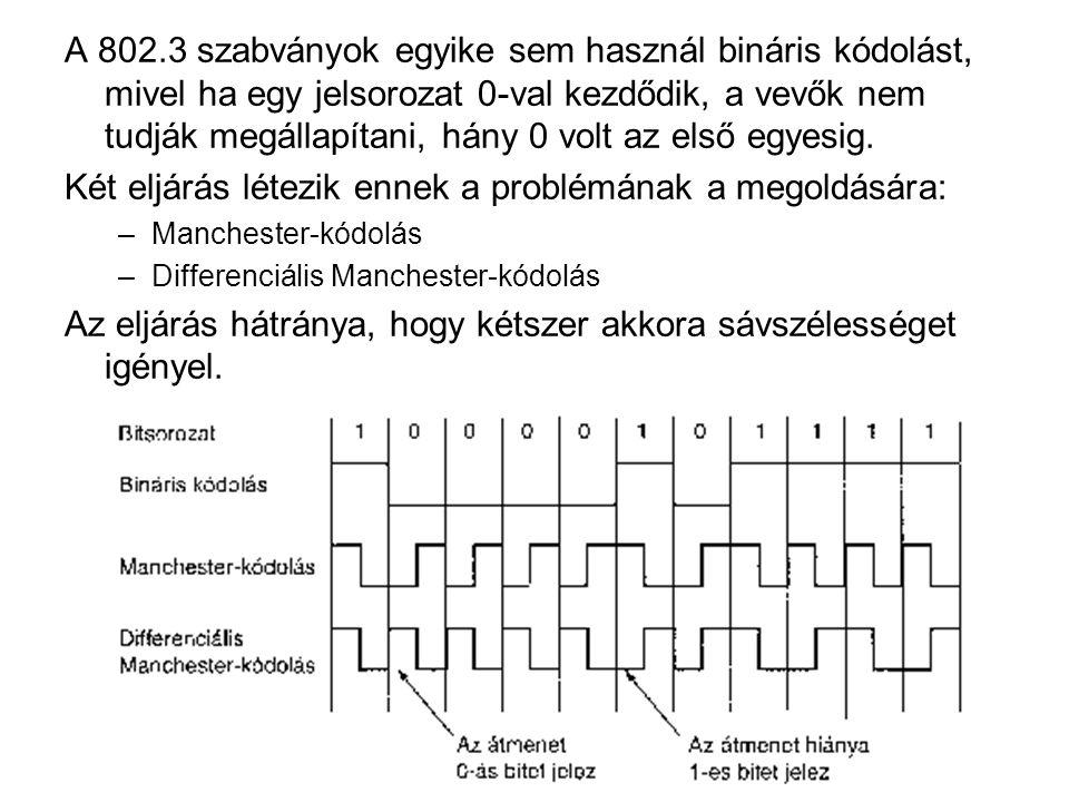 A 802.3 szabványok egyike sem használ bináris kódolást, mivel ha egy jelsorozat 0-val kezdődik, a vevők nem tudják megállapítani, hány 0 volt az első