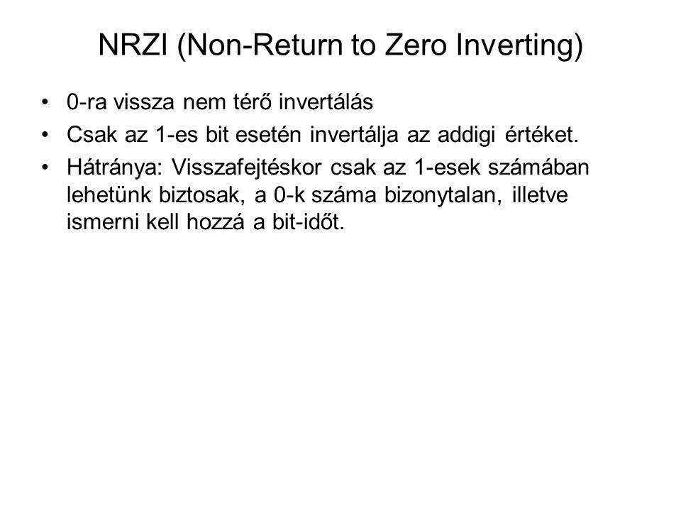 NRZI (Non-Return to Zero Inverting) 0-ra vissza nem térő invertálás Csak az 1-es bit esetén invertálja az addigi értéket. Hátránya: Visszafejtéskor cs