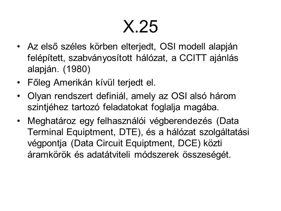 Az első széles körben elterjedt, OSI modell alapján felépített, szabványosított hálózat, a CCITT ajánlás alapján. (1980) Főleg Amerikán kívül terjedt