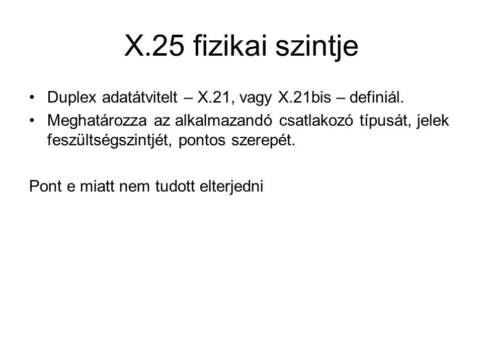 X.25 fizikai szintje Duplex adatátvitelt – X.21, vagy X.21bis – definiál. Meghatározza az alkalmazandó csatlakozó típusát, jelek feszültségszintjét, p