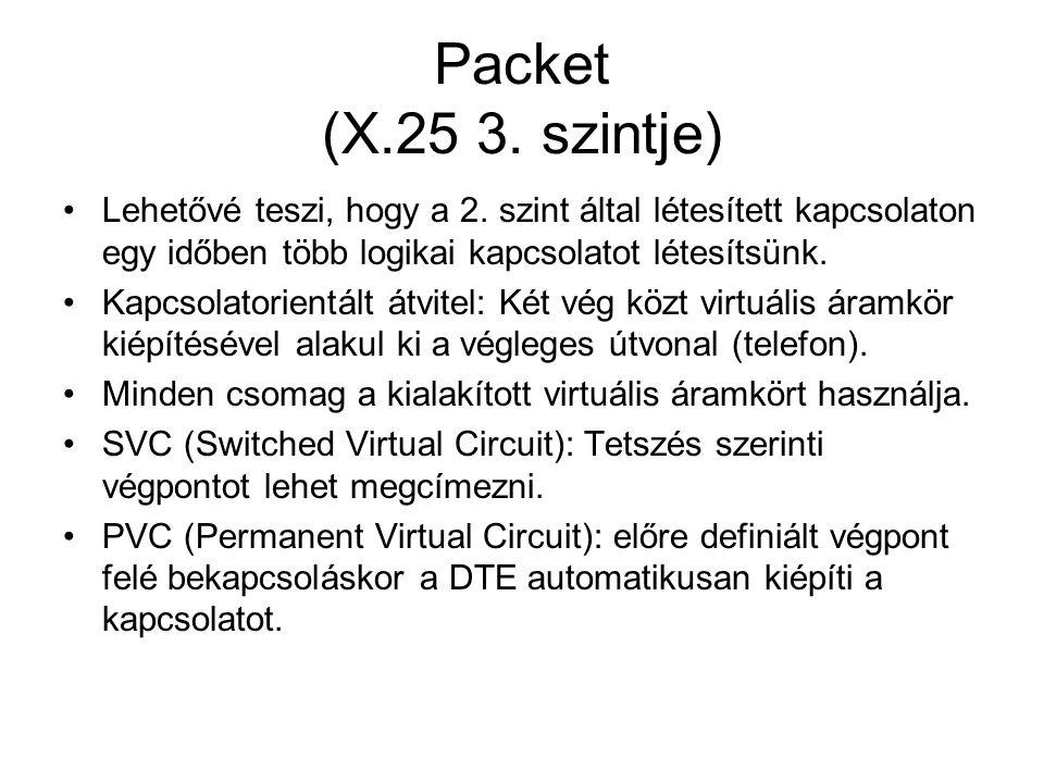 Packet (X.25 3. szintje) Lehetővé teszi, hogy a 2. szint által létesített kapcsolaton egy időben több logikai kapcsolatot létesítsünk. Kapcsolatorient