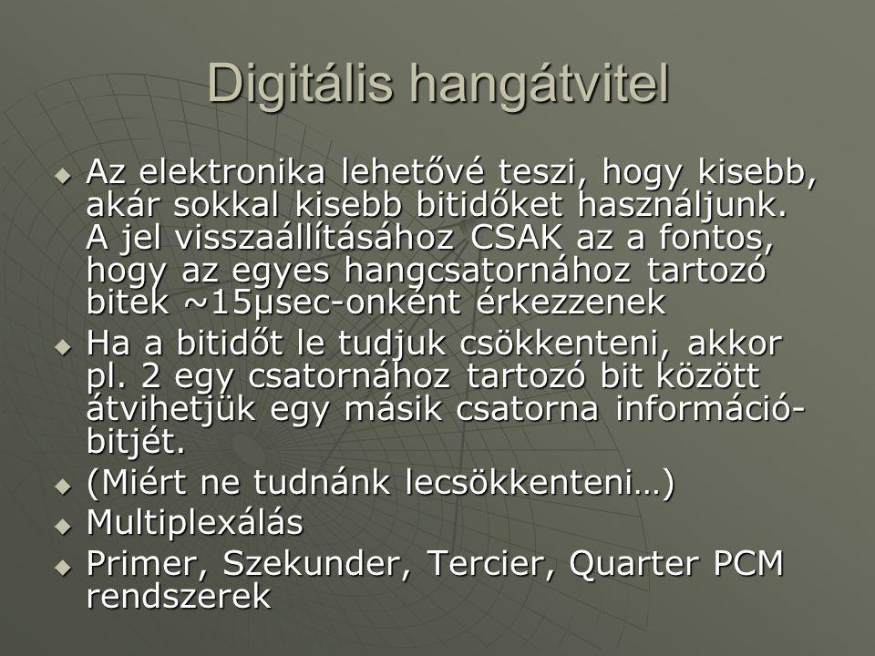 Digitális hangátvitel  Az elektronika lehetővé teszi, hogy kisebb, akár sokkal kisebb bitidőket használjunk.