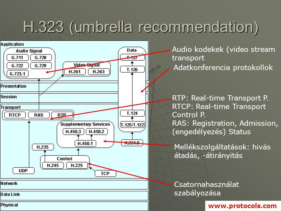 H.323 (umbrella recommendation) Adatkonferencia protokollok Mellékszolgáltatások: hivás átadás, -átirányitás Csatornahasználat szabályozása Audio kodekek (video stream transport RTP: Real-time Transport P.