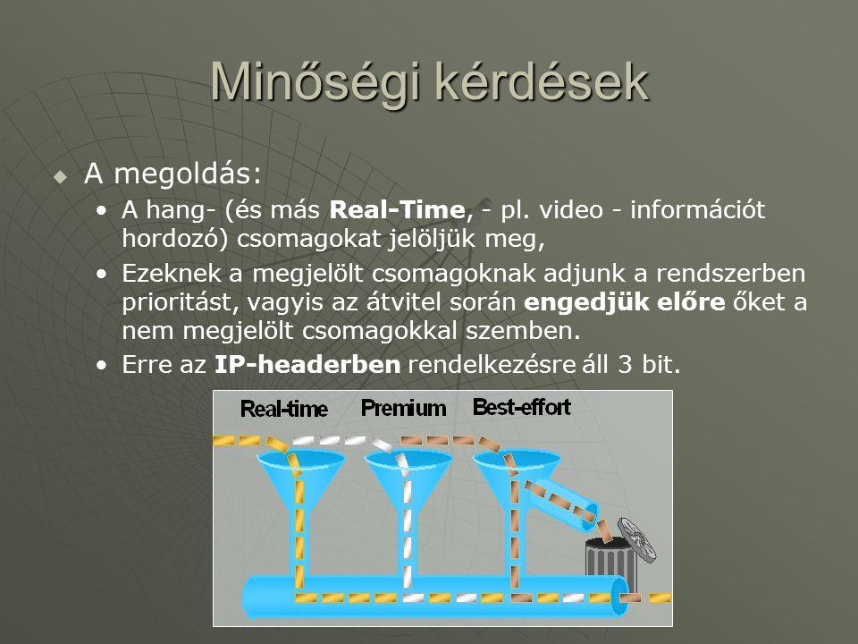 Minőségi kérdések   A megoldás: A hang- (és más Real-Time, - pl.