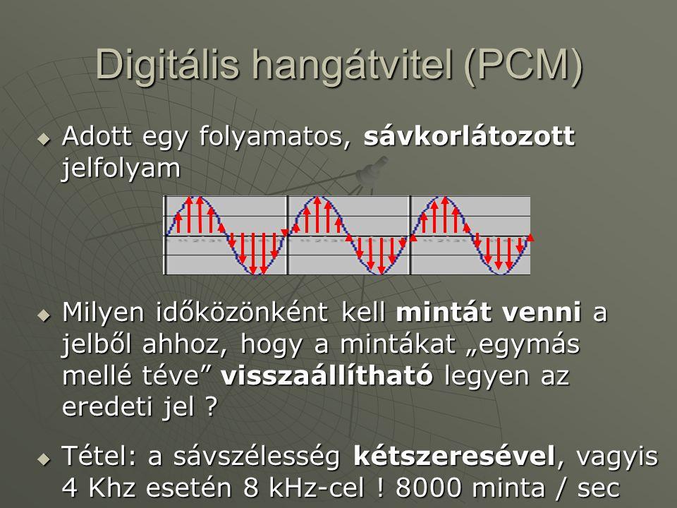 """Digitális hangátvitel (PCM)  Adott egy folyamatos, sávkorlátozott jelfolyam  Milyen időközönként kell mintát venni a jelből ahhoz, hogy a mintákat """"egymás mellé téve visszaállítható legyen az eredeti jel ."""