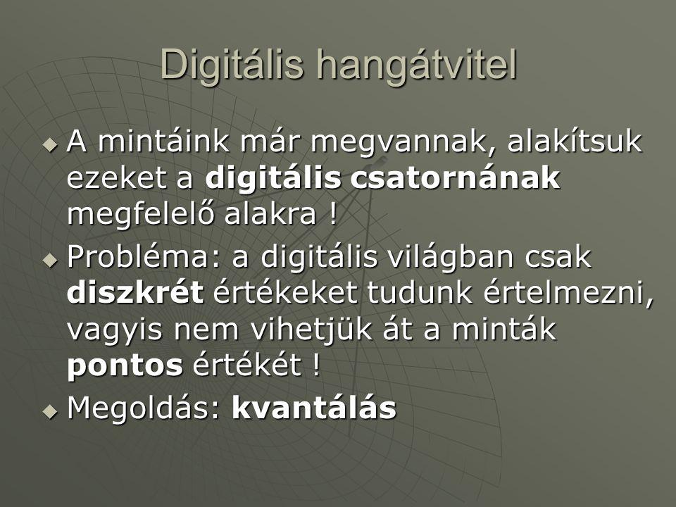 Digitális hangátvitel  A mintáink már megvannak, alakítsuk ezeket a digitális csatornának megfelelő alakra .