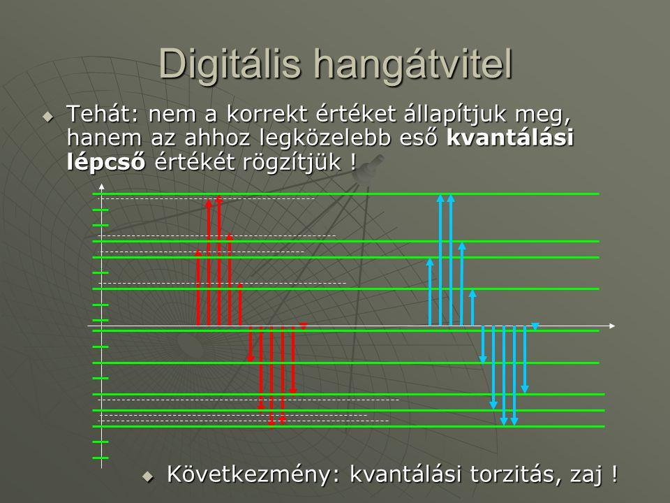 Digitális hangátvitel  Tehát: nem a korrekt értéket állapítjuk meg, hanem az ahhoz legközelebb eső kvantálási lépcső értékét rögzítjük .