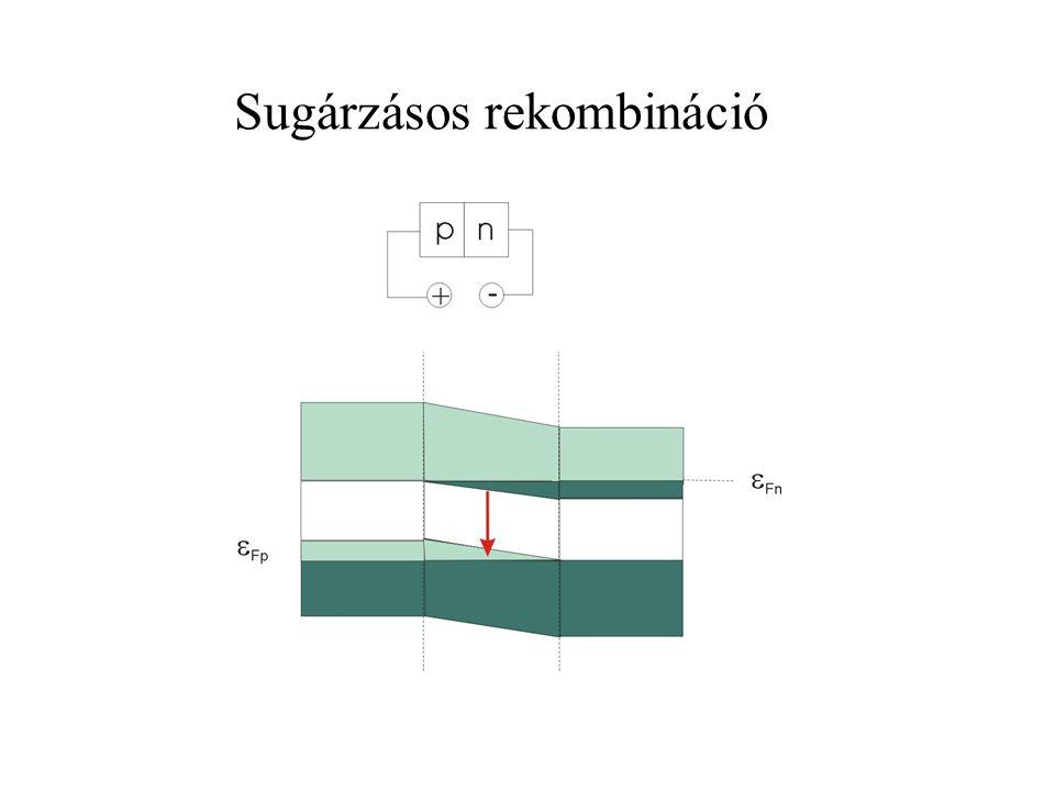 Sugárzásos rekombináció
