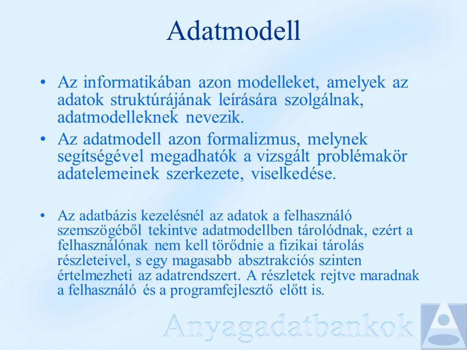 Adatmodell Az informatikában azon modelleket, amelyek az adatok struktúrájának leírására szolgálnak, adatmodelleknek nevezik. Az adatmodell azon forma
