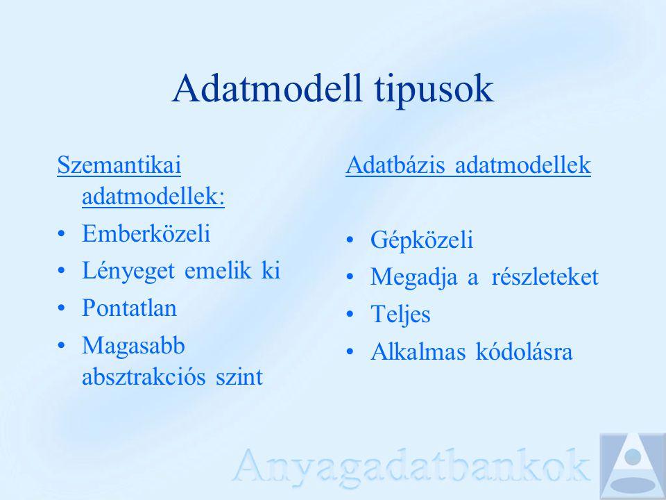 Adatmodell tipusok Szemantikai adatmodellek: Emberközeli Lényeget emelik ki Pontatlan Magasabb absztrakciós szint Adatbázis adatmodellek Gépközeli Meg