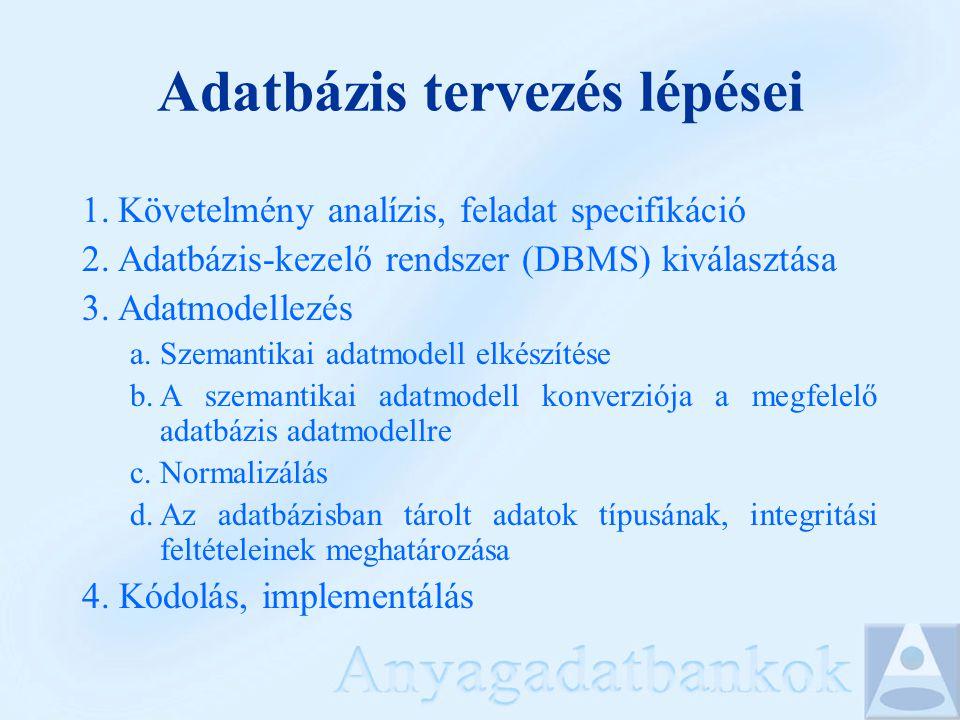 Adatbázis tervezés lépései 1.Követelmény analízis, feladat specifikáció 2.Adatbázis-kezelő rendszer (DBMS) kiválasztása 3.Adatmodellezés a.Szemantikai