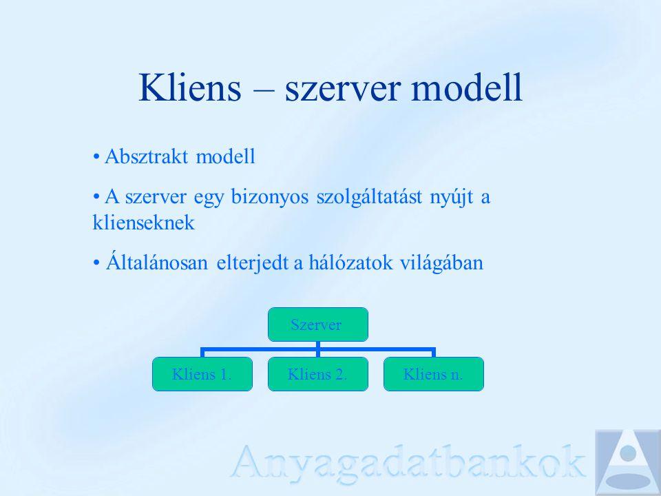 Kliens – szerver modell Szerver Kliens 1.Kliens 2.Kliens n. Absztrakt modell A szerver egy bizonyos szolgáltatást nyújt a klienseknek Általánosan elte